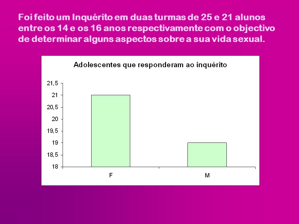 Foi feito um Inquérito em duas turmas de 25 e 21 alunos entre os 14 e os 16 anos respectivamente com o objectivo de determinar alguns aspectos sobre a sua vida sexual.