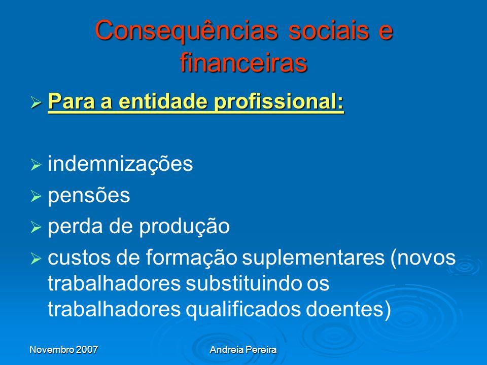 Consequências sociais e financeiras