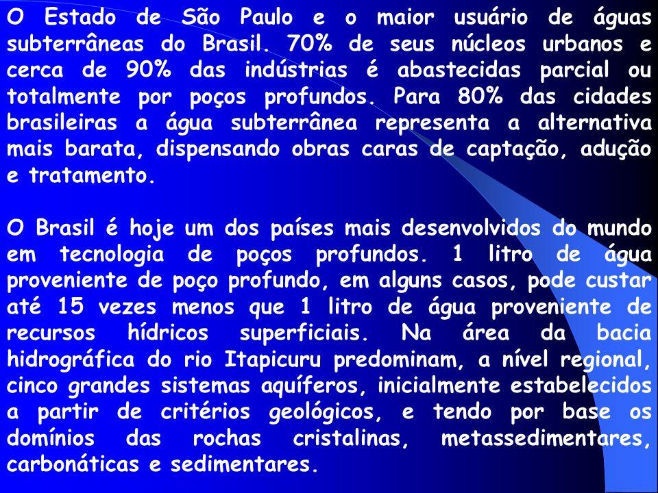 O Estado de São Paulo e o maior usuário de águas subterrâneas do Brasil. 70% de seus núcleos urbanos e cerca de 90% das indústrias é abastecidas parcial ou totalmente por poços profundos. Para 80% das cidades brasileiras a água subterrânea representa a alternativa mais barata, dispensando obras caras de captação, adução e tratamento.