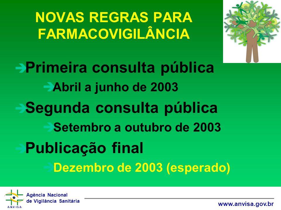 NOVAS REGRAS PARA FARMACOVIGILÂNCIA
