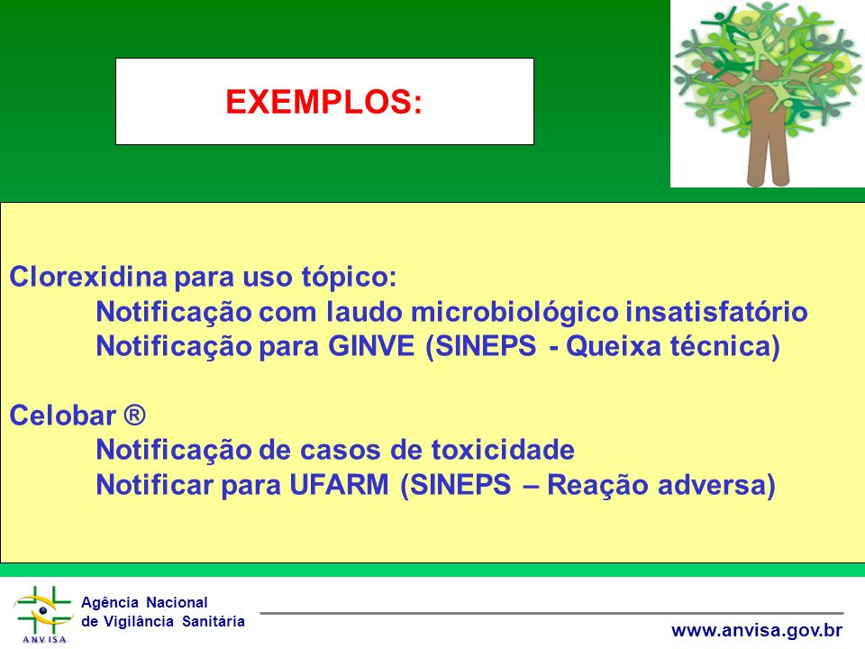 EXEMPLOS: Clorexidina para uso tópico: