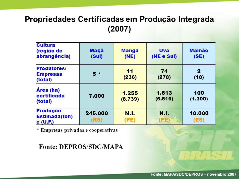 Propriedades Certificadas em Produção Integrada (2007)