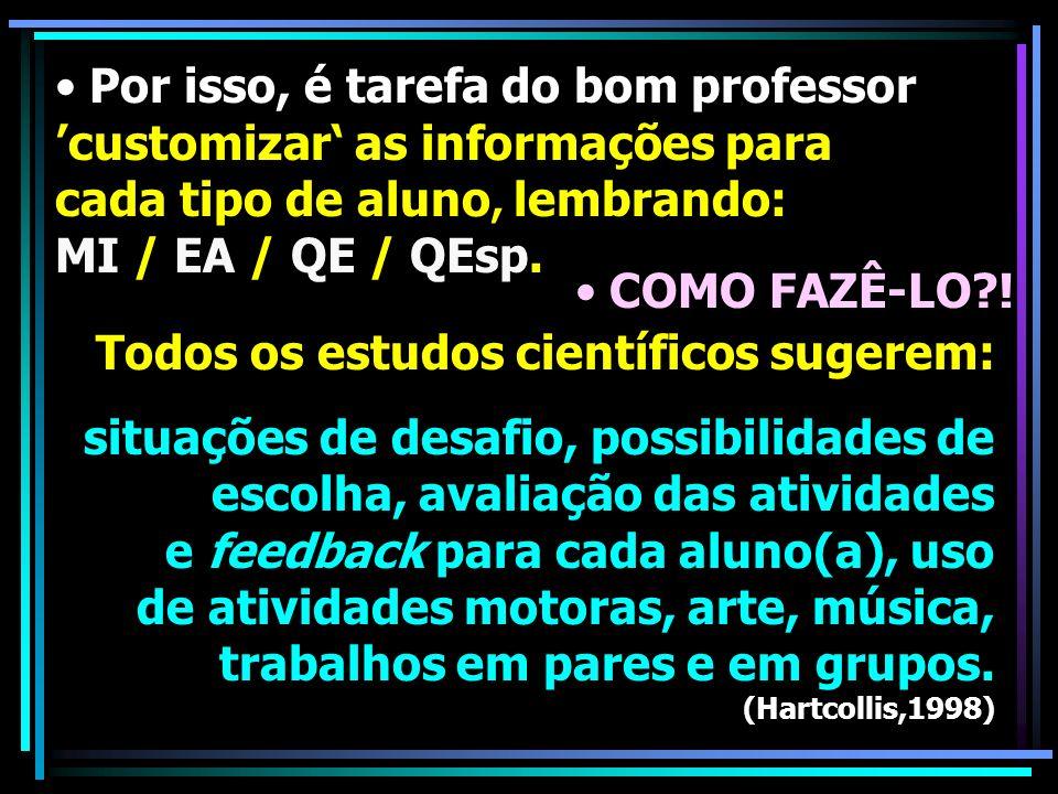 Por isso, é tarefa do bom professor 'customizar' as informações para cada tipo de aluno, lembrando: MI / EA / QE / QEsp.