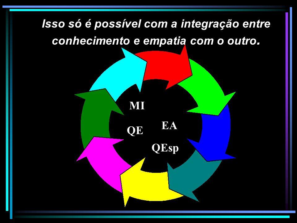 Isso só é possível com a integração entre conhecimento e empatia com o outro.