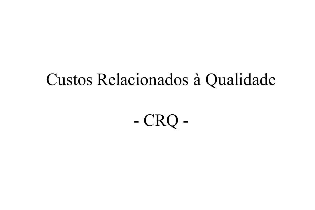 Custos Relacionados à Qualidade - CRQ -