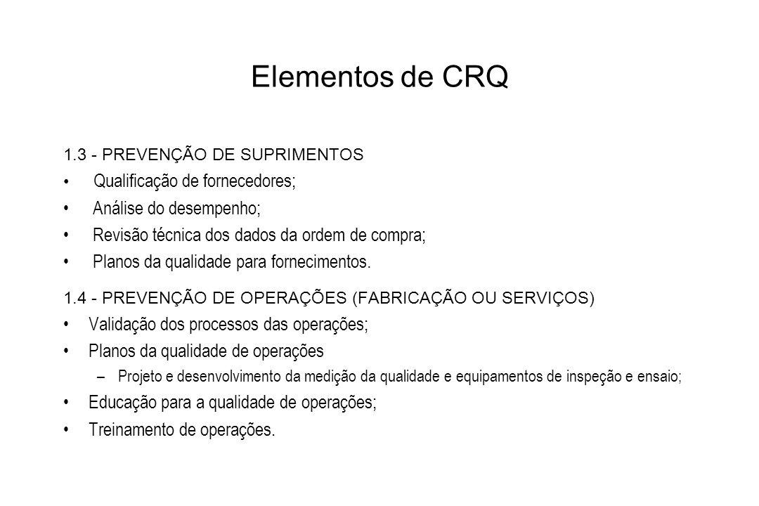Elementos de CRQ Análise do desempenho;
