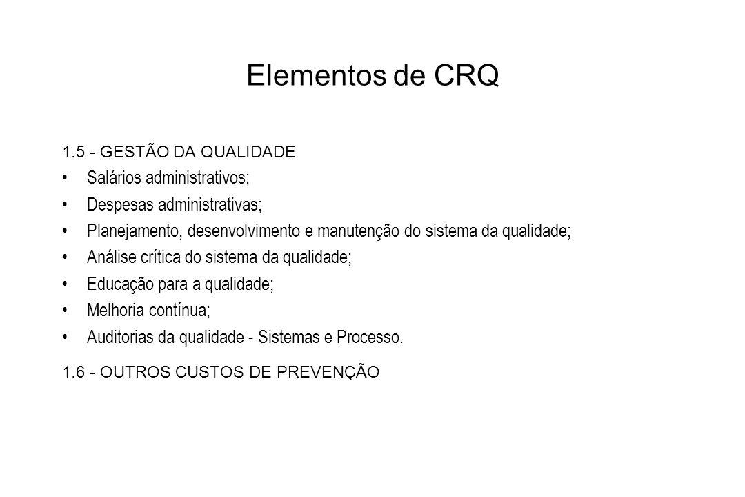 Elementos de CRQ Salários administrativos; Despesas administrativas;