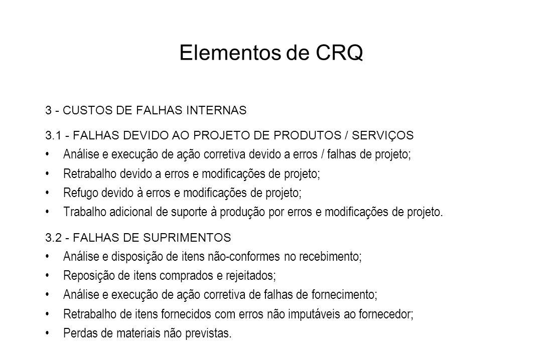 Elementos de CRQ 3 - CUSTOS DE FALHAS INTERNAS. 3.1 - FALHAS DEVIDO AO PROJETO DE PRODUTOS / SERVIÇOS.