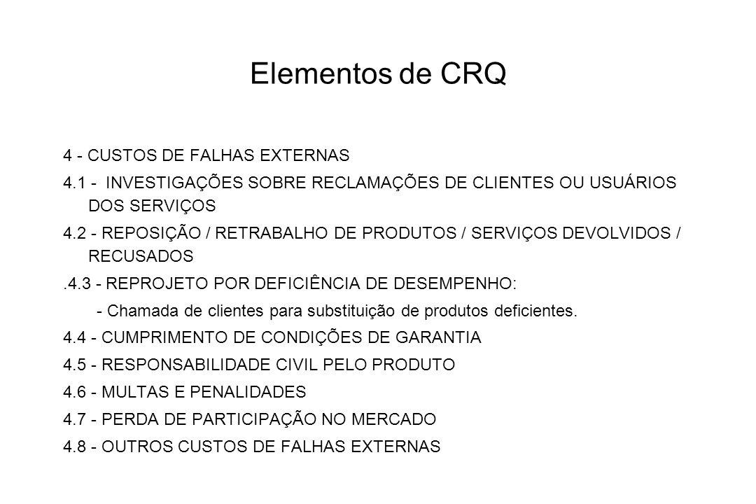Elementos de CRQ 4 - CUSTOS DE FALHAS EXTERNAS