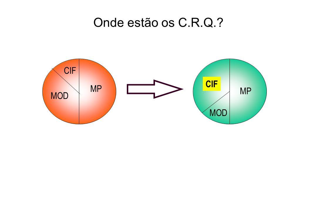 Onde estão os C.R.Q. CIF CIF MP MP MOD MOD