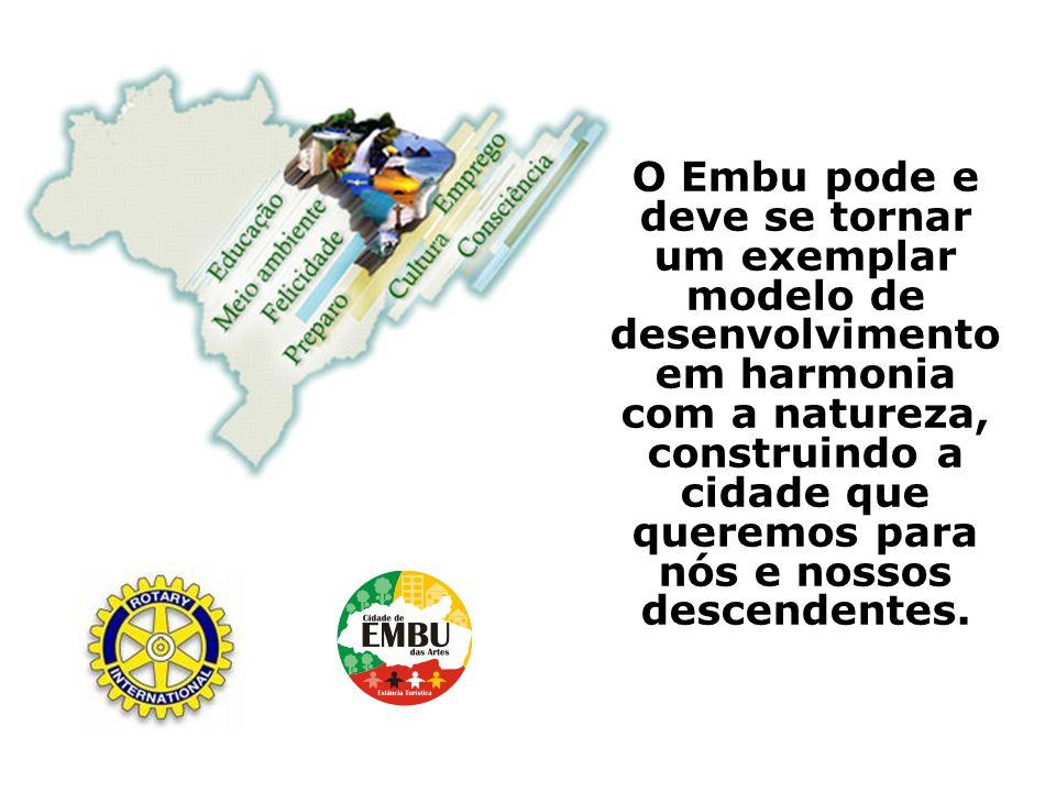O Embu pode e deve se tornar um exemplar modelo de desenvolvimento em harmonia com a natureza, construindo a cidade que queremos para nós e nossos descendentes.
