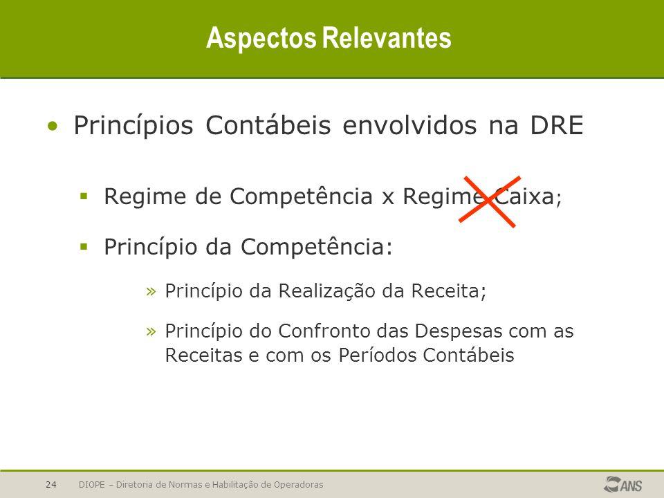 Aspectos Relevantes Princípios Contábeis envolvidos na DRE