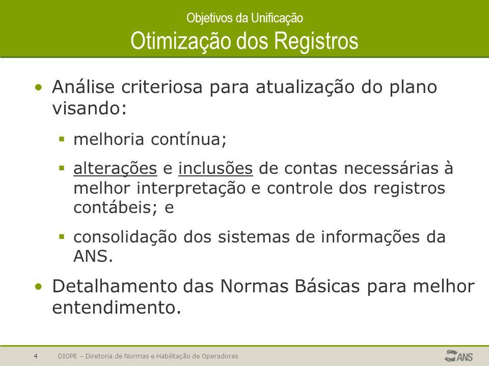 Objetivos da Unificação Otimização dos Registros