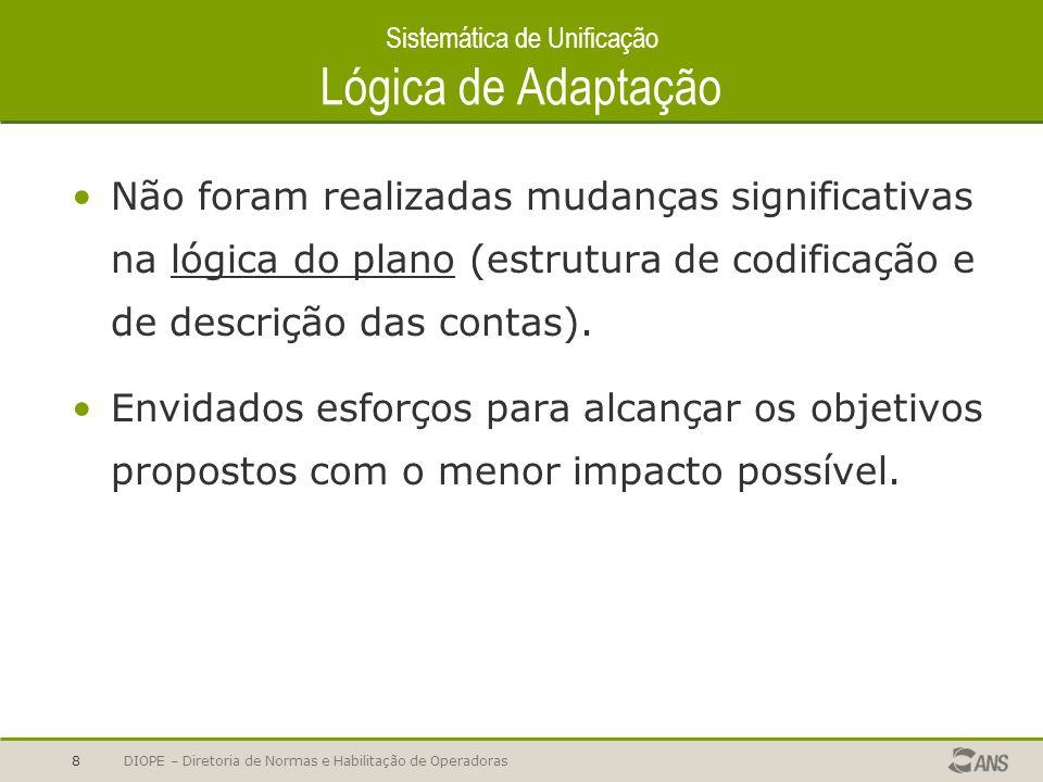 Sistemática de Unificação Lógica de Adaptação