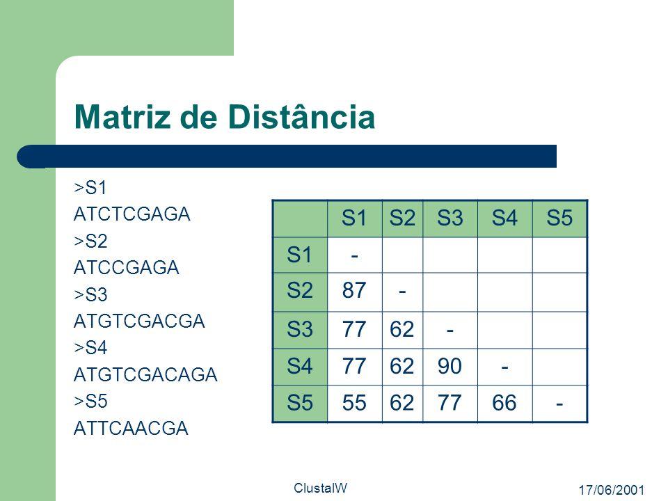 Matriz de Distância S1 S2 S3 S4 S5 - 87 77 62 90 55 66 >S1