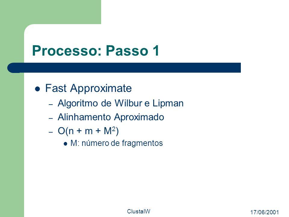 Processo: Passo 1 Fast Approximate Algoritmo de Wilbur e Lipman