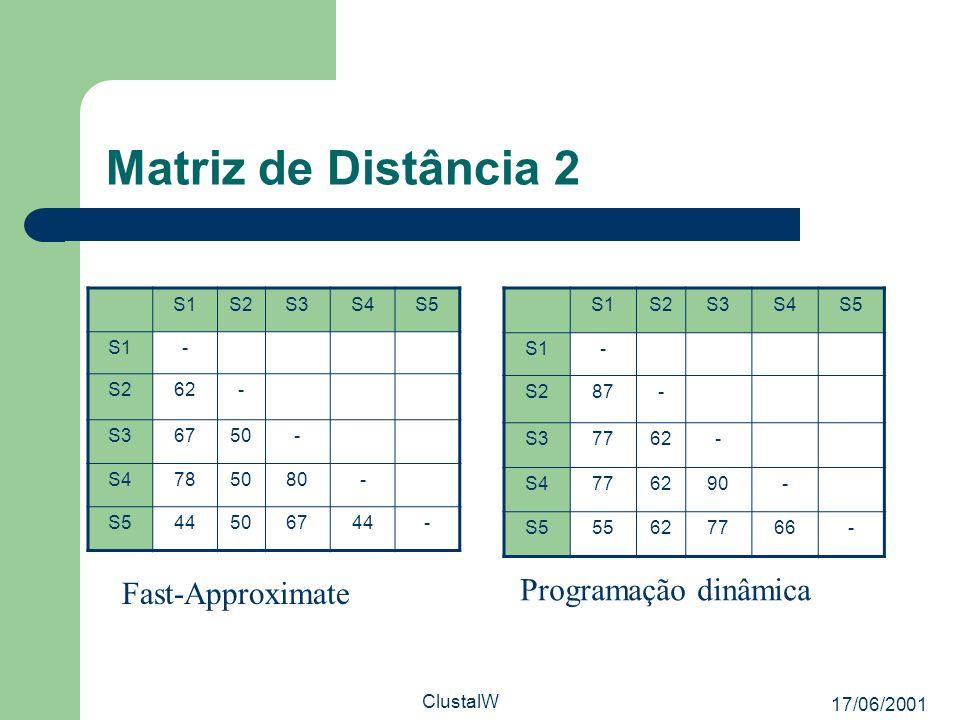 Matriz de Distância 2 Programação dinâmica Fast-Approximate S1 S2 S3