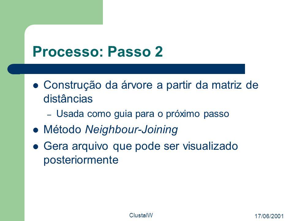 Processo: Passo 2 Construção da árvore a partir da matriz de distâncias. Usada como guia para o próximo passo.