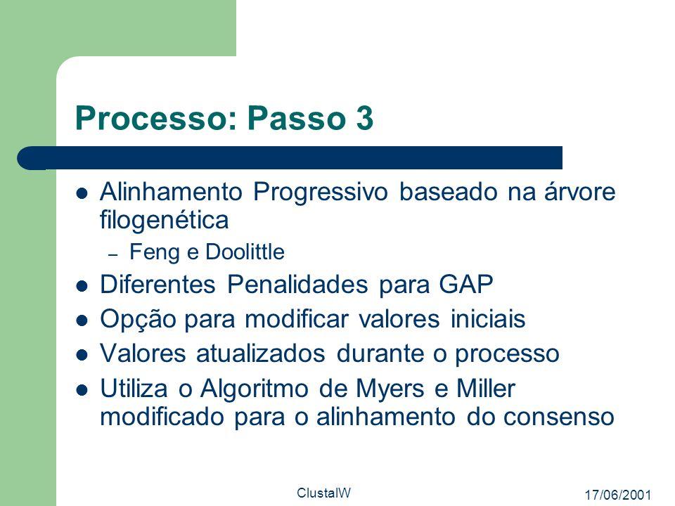 Processo: Passo 3Alinhamento Progressivo baseado na árvore filogenética. Feng e Doolittle. Diferentes Penalidades para GAP.
