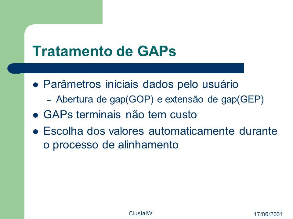 Tratamento de GAPs Parâmetros iniciais dados pelo usuário