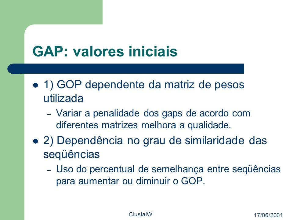GAP: valores iniciais 1) GOP dependente da matriz de pesos utilizada