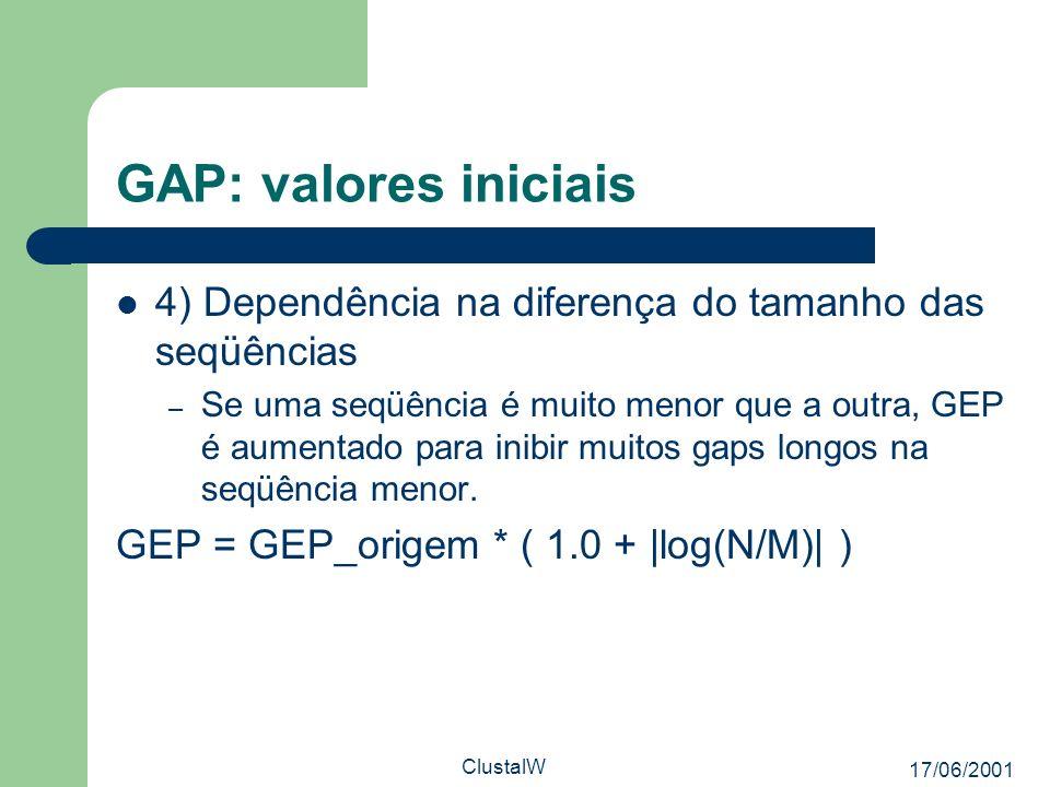 GAP: valores iniciais4) Dependência na diferença do tamanho das seqüências.
