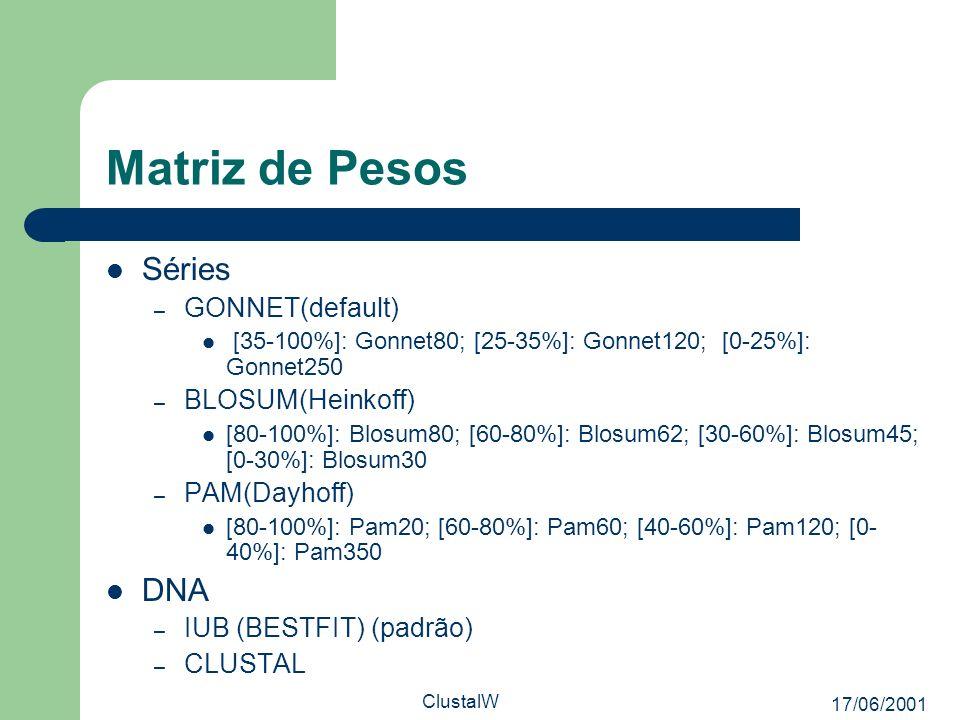 Matriz de Pesos Séries DNA GONNET(default) BLOSUM(Heinkoff)