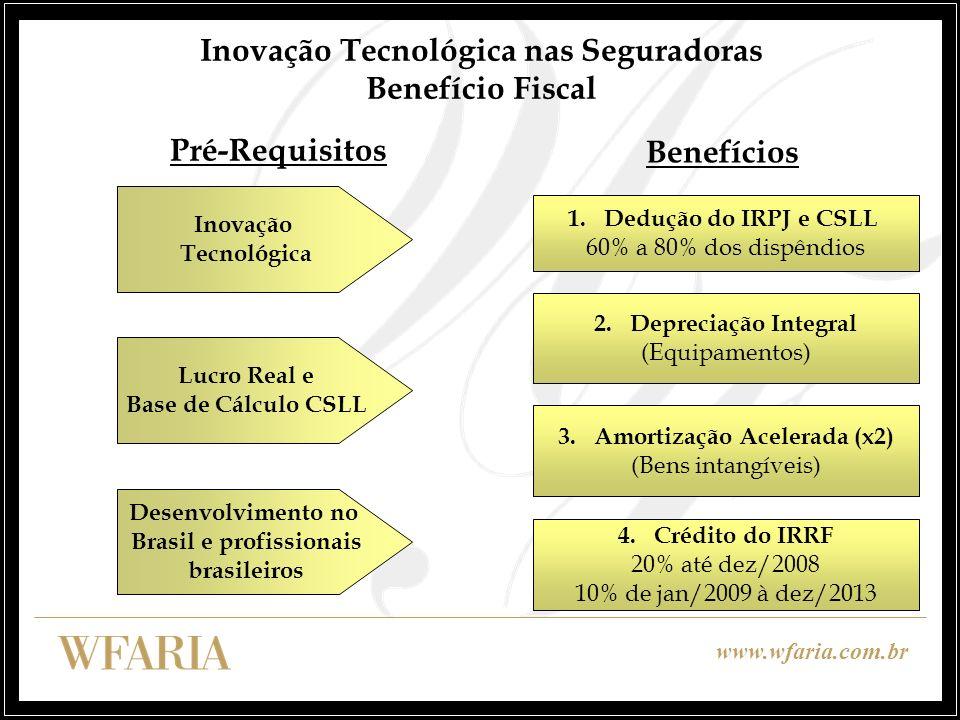 Inovação Tecnológica nas Seguradoras Benefício Fiscal