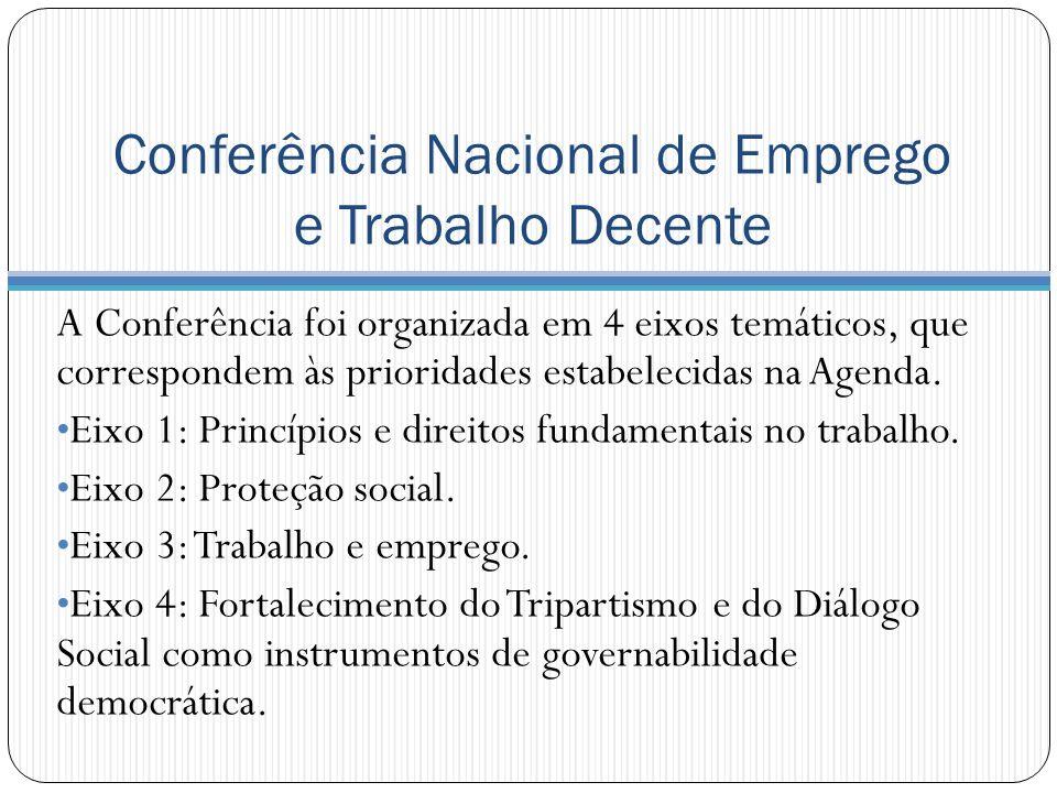 Conferência Nacional de Emprego e Trabalho Decente
