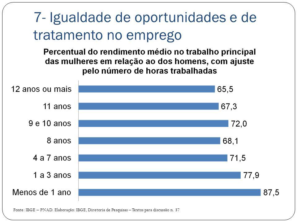7- Igualdade de oportunidades e de tratamento no emprego