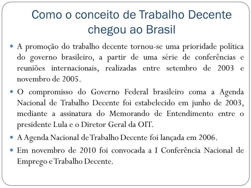 Como o conceito de Trabalho Decente chegou ao Brasil