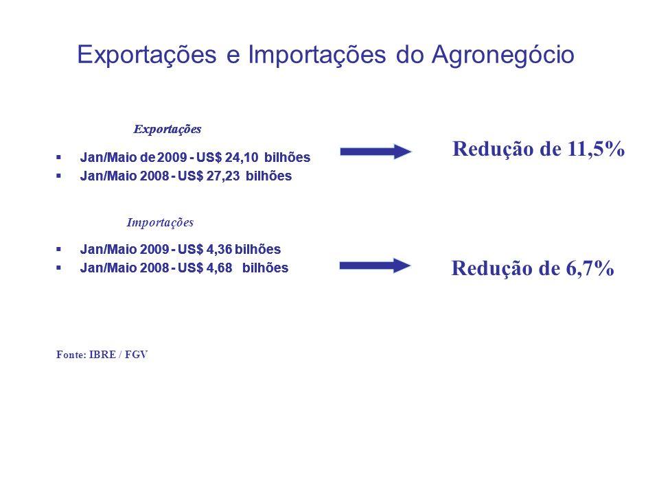Exportações e Importações do Agronegócio