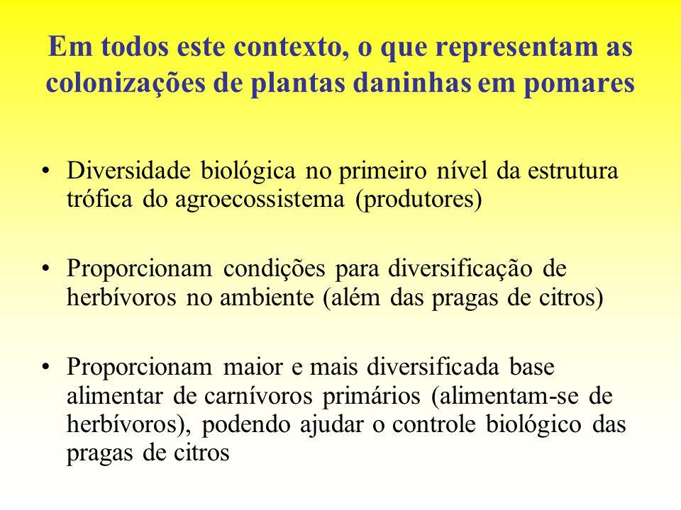 Em todos este contexto, o que representam as colonizações de plantas daninhas em pomares
