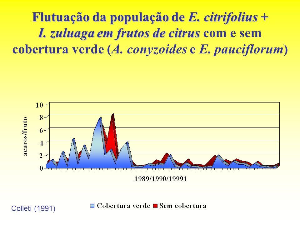 Flutuação da população de E. citrifolius + I
