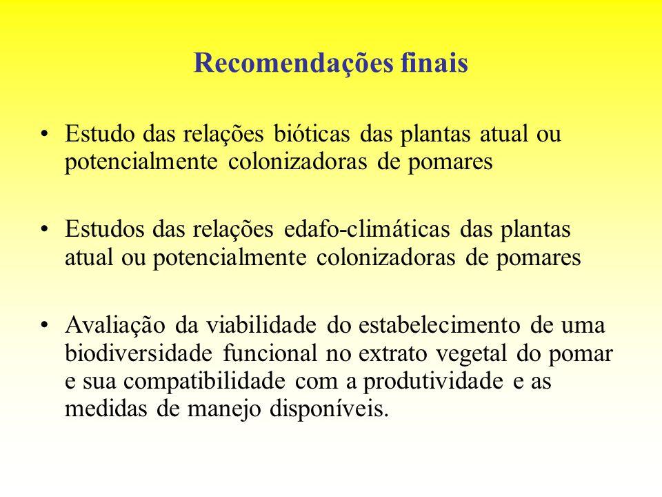 Recomendações finais Estudo das relações bióticas das plantas atual ou potencialmente colonizadoras de pomares.