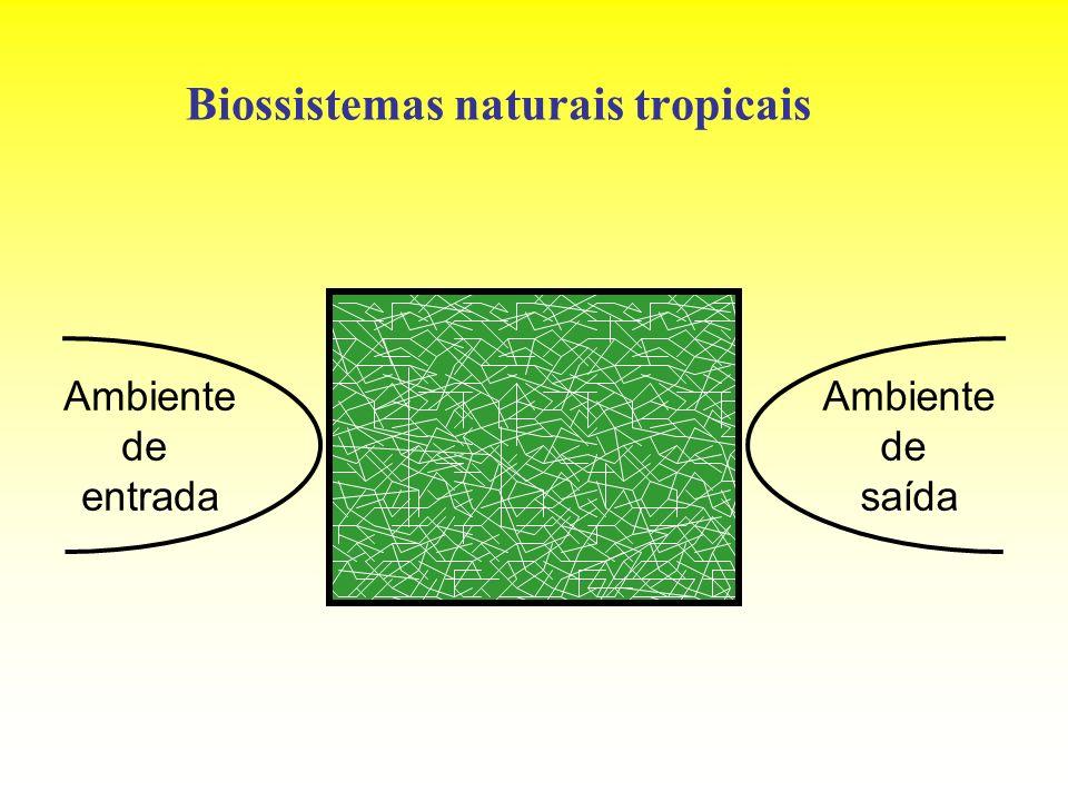 Biossistemas naturais tropicais