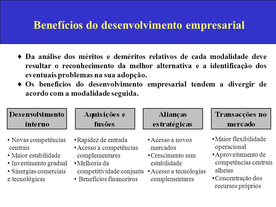 Benefícios do desenvolvimento empresarial