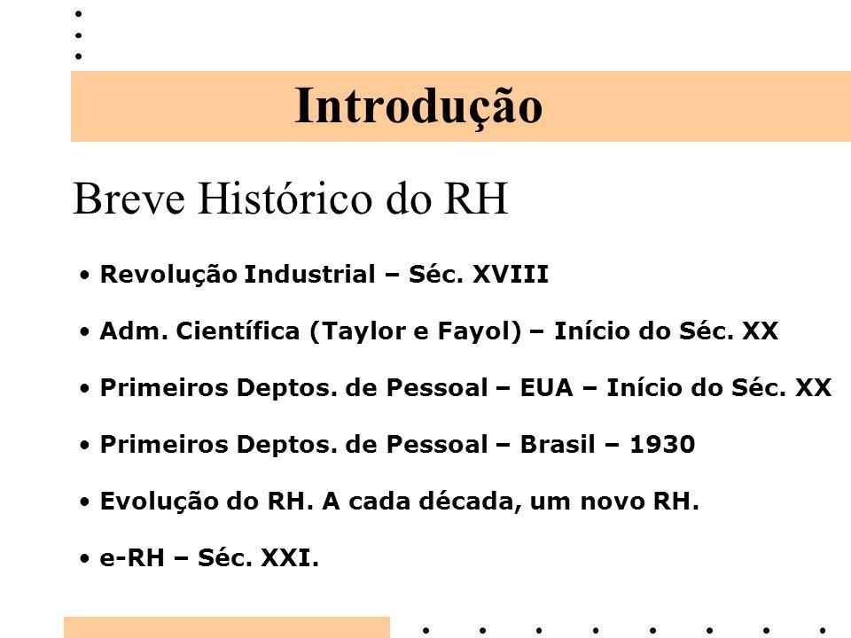 Introdução Breve Histórico do RH Revolução Industrial – Séc. XVIII