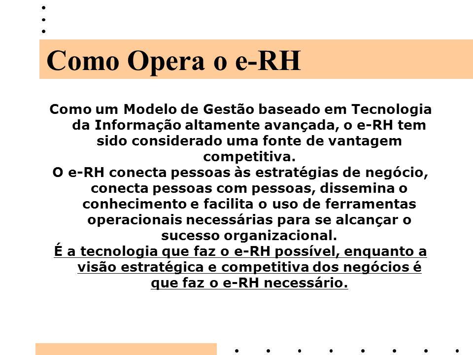 Como Opera o e-RH