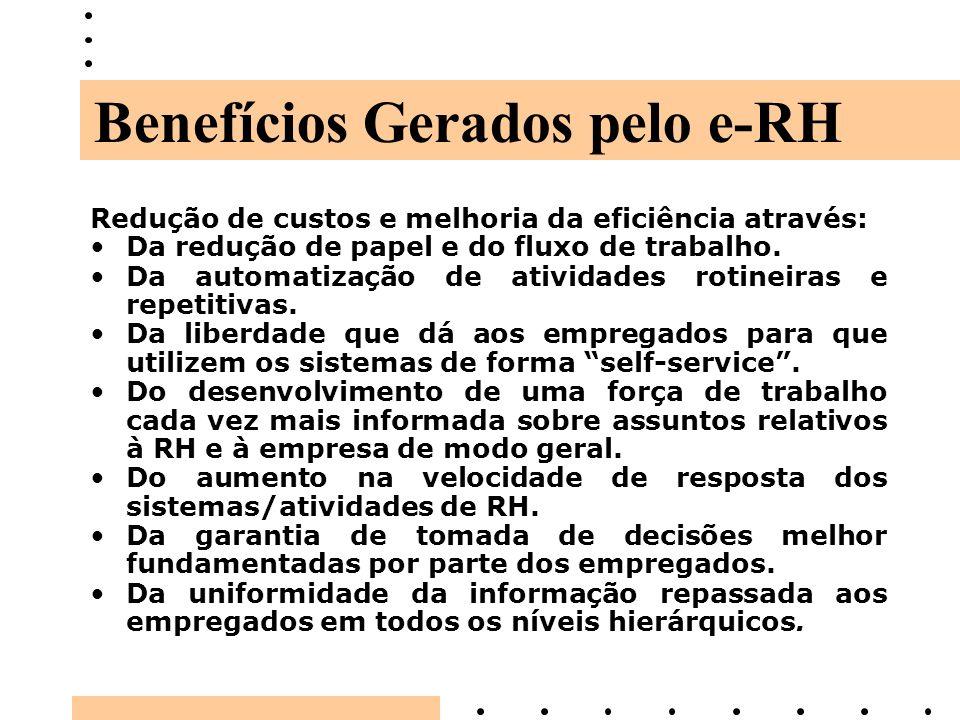 Benefícios Gerados pelo e-RH
