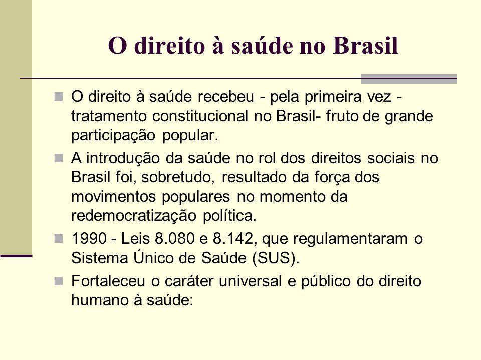 O direito à saúde no Brasil
