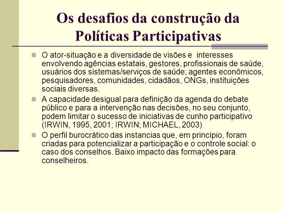 Os desafios da construção da Políticas Participativas
