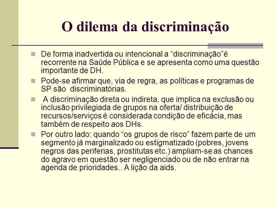 O dilema da discriminação