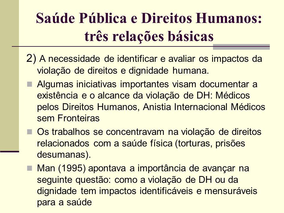 Saúde Pública e Direitos Humanos: três relações básicas