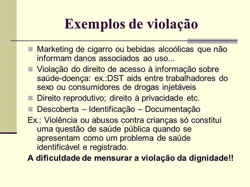 Exemplos de violaçãoMarketing de cigarro ou bebidas alcoólicas que não informam danos associados ao uso...