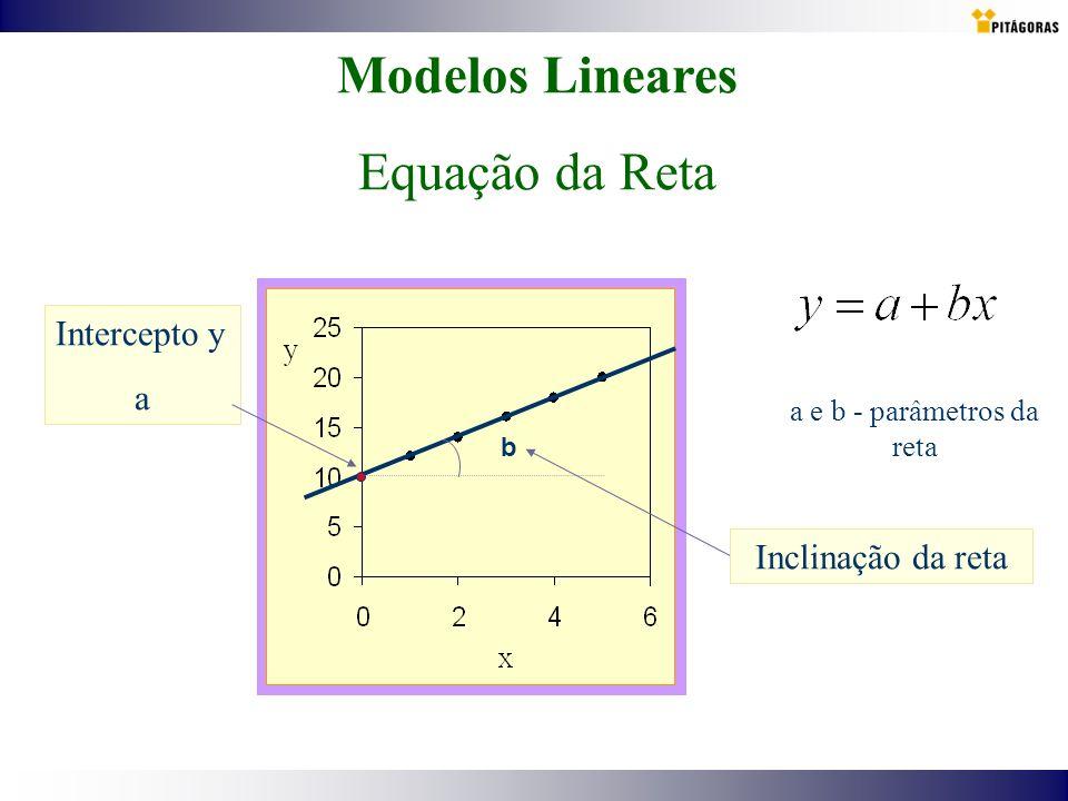 a e b - parâmetros da reta