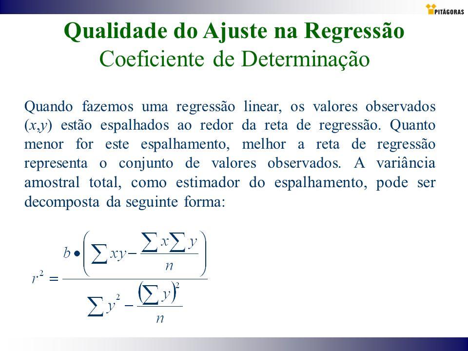 Qualidade do Ajuste na Regressão Coeficiente de Determinação
