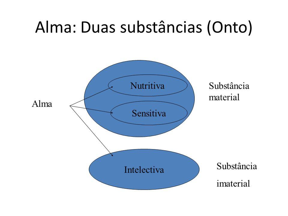Alma: Duas substâncias (Onto)