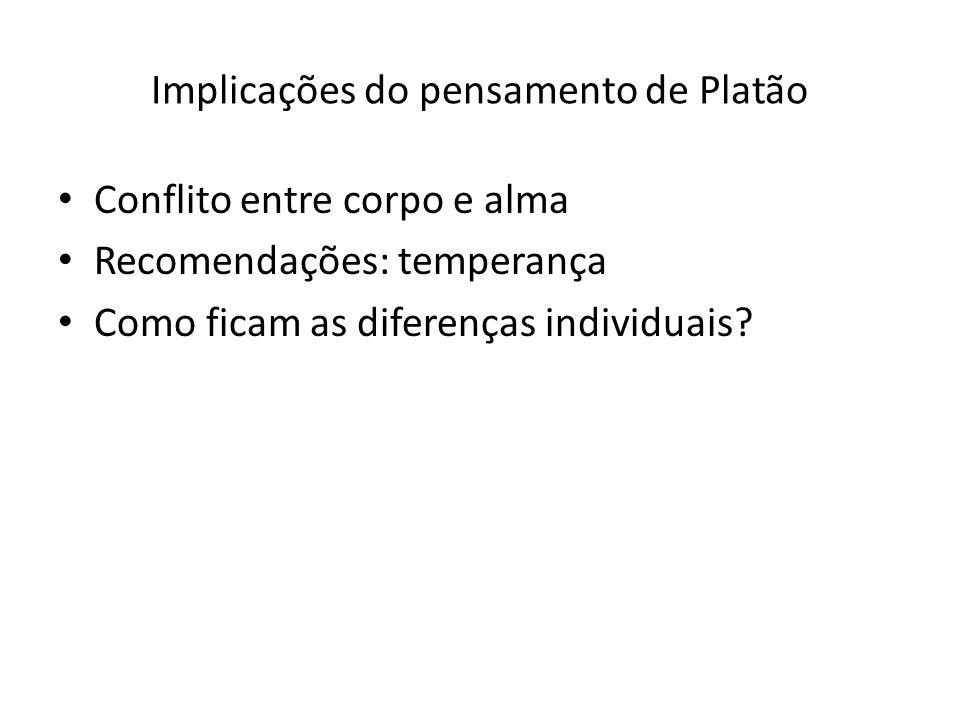 Implicações do pensamento de Platão