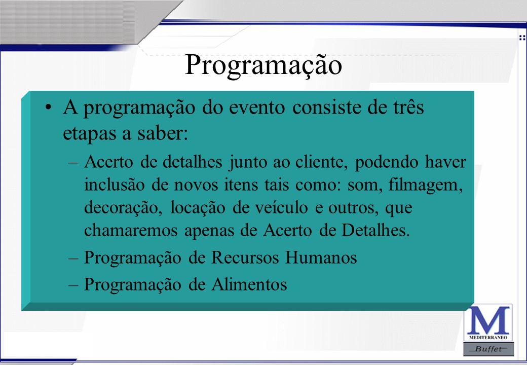 Programação A programação do evento consiste de três etapas a saber: